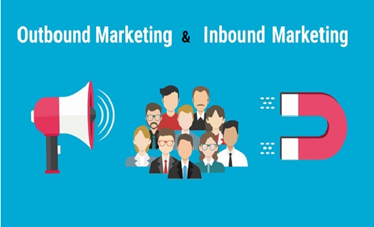 Inbound & Outbound Marketing Strategy
