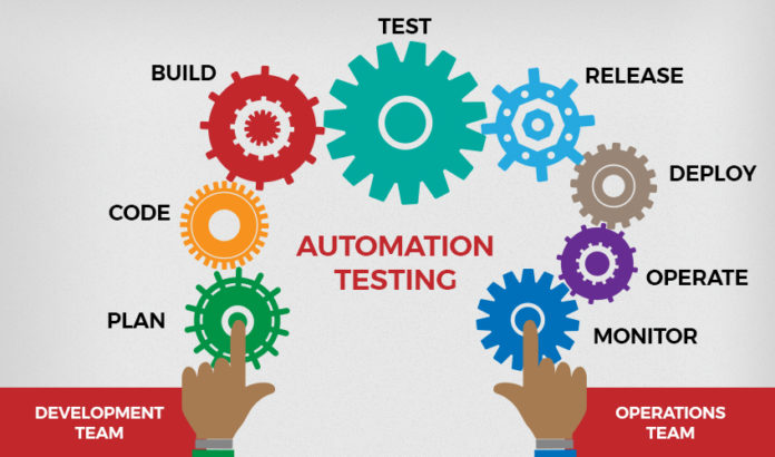 automation-testing